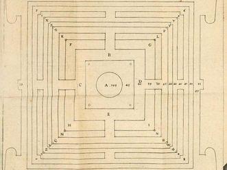 Plan der Stadt Christianopolis mit Legende, Stich aus Reipublicae Christianopolitanae descriptio, 1619
